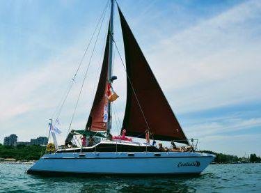 Аренда яхты Контенто в Одессе - Yachts.ua